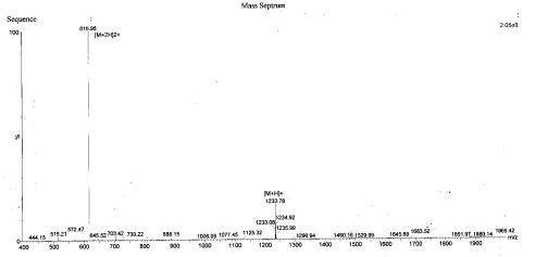 Mass Spectrometry BNP.