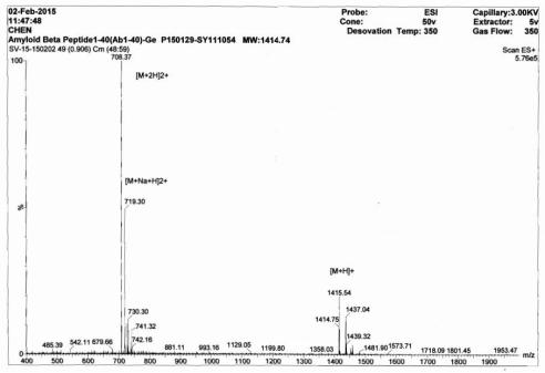 Mass Spectrometry Ab1-40.