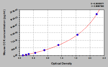 ISO and SAE Viscosity Classes: A Comparison, n.d.) 10.