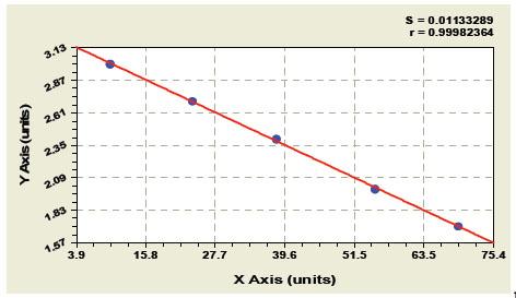 h2s elisa kit :: human hydrogen sulfide elisa kit
