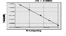 Typical Testing Data/Standard Curve (for reference only) Leu ENK.