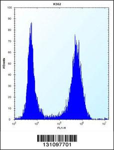 Flow Cytometry (FC/FACS) MT-ND3.