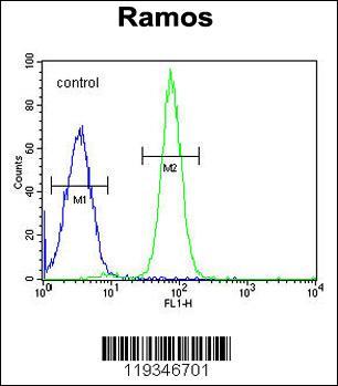 Flow Cytometry (FC/FACS)