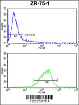 Flow Cytometry (FC/FACS) COX6A1.